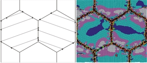 Extrinsic grain boundary dislocations (EGBDs) are formed in grain boundaries during plastic deformation of polycrystals