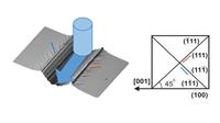Скольжение активизируется в системах параллельных к направлению движения индентора и под углом 45°.  Выделены три стадии на графиках зависимости силы трения от величины нормальной нагрузки, показана корреляция стадий с началом формирования следов сдвига.