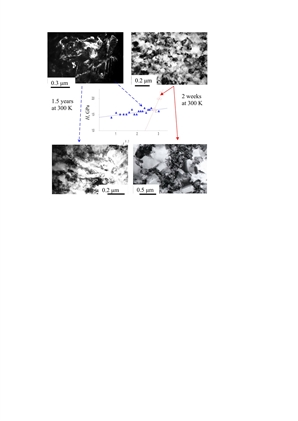 The stages of the evolution of the structure of copper of commercial purity (99.9 wt% Cu) under cryogenic deformation by shear under pressure were studied. Mechanical twinning prevents the formation of a misoriented disperse structure and the development of recrystallization upon  heating up to room temperature.