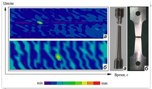 investigation of the destruction of steel AISI 316 by electron microscopy and SCP methods. To confirm the results obtained by the methods of structural analysis, methods of measuring microhardness and roughness were also used.