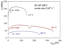 "The studied Al7075 alloy modified by the addition of Sc and Zr processed by 6 passes of ECAP at 120 °C exhibited ""low temperature"" superplasticity. The maximum elongation of 340 % was achieved at the straining temperature of 200 °C with parameter m = 0.3."